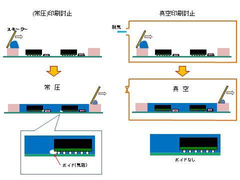 真空印刷 モデル図(日本語).jpg